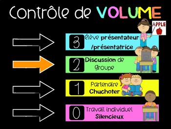 French-Classroom Management Noise Control