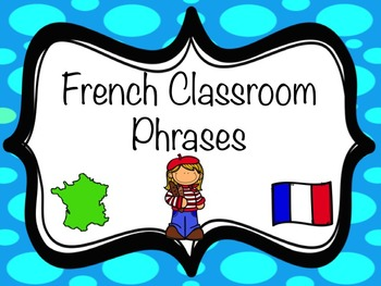 French Classroom Phrases Posters