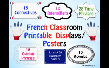 French Classroom Vocabulary Displays