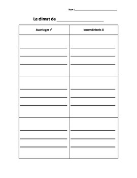 French Climat Worksheets