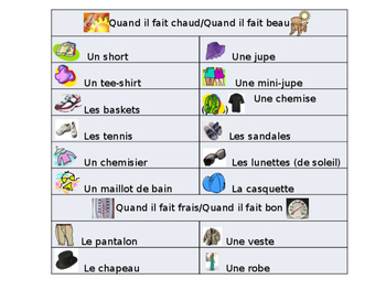 French Clothing Guided Notes