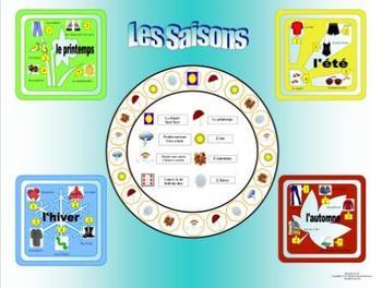 French Clothing-Les Vêtements Les Saisons Game Board