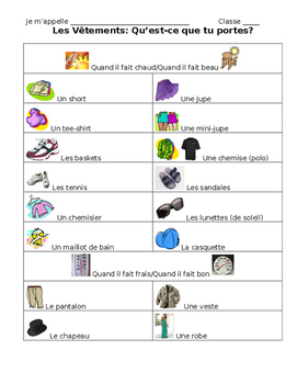 French Clothing Notes