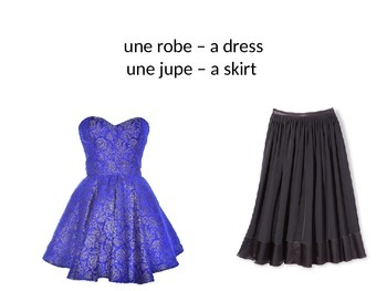 French Clothing PPT with Grammar and Activities