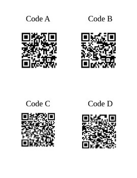French Clothing QR Code Activity