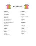 French Clothing Vocabulary