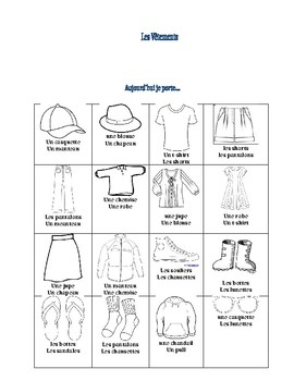 French Clothing Vocabulary Quiz
