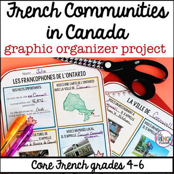 French Communities in Canada- an intercultural awareness project