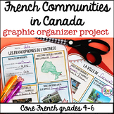 DISTANCE LEARNING- French Communities in Canada- intercultural awareness