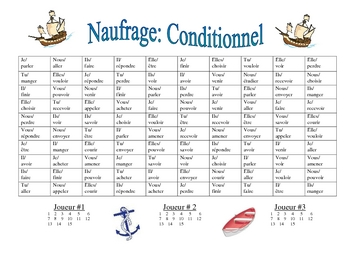French Conditional  Verb Practice Activity (Naufrage)