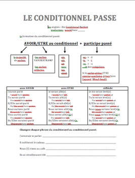 French Conditionnel Passé (Past Conditional) : BUNDLE of activities