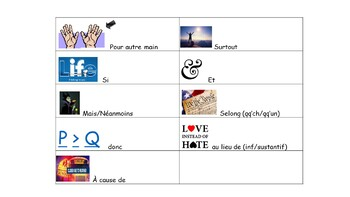 French Conjugation Guided Notes