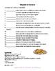 French Conjugation Imperative Mardi Gras recipe Impératif
