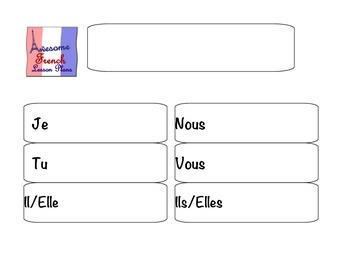 French Conjugation chart