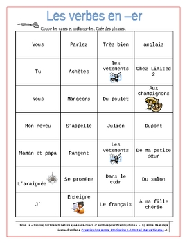 French Conjugation of -er verbs