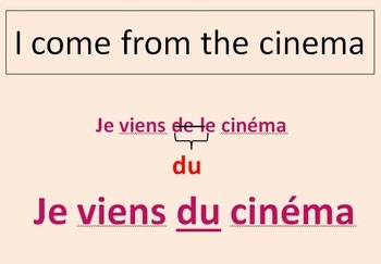 French Contractions with À & DE: How to Say Where You Are Going/Coming From