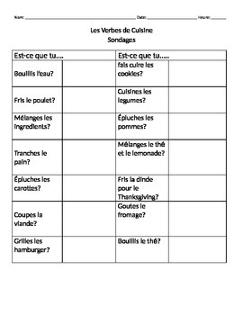 French Cooking Verb Surveys