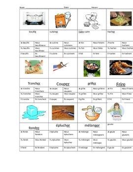 French Cooking Verbs Verb Sheet