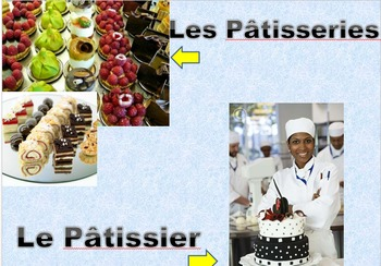 French Culinary Vocabulary Slideshow and Review Game; Cook