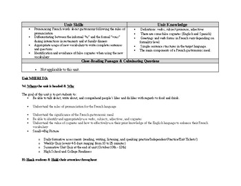 French Culture Gastronomy Unit Plan