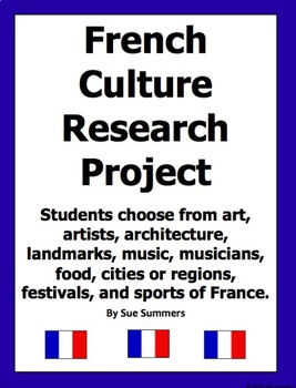 French Culture Research Project