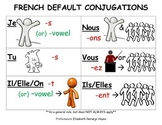 """French """"DEFAULT"""" congugations / verb endings"""