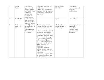French Dans La Foret Unit Plan (Visages 1 Text)