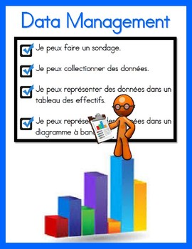 French Data Management Unit - Surveying and Graphing