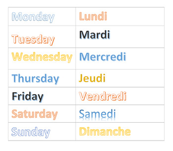 French - Days of the Week, Colours & Months of the Year