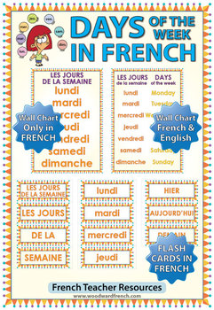 French Days of the Week - Flash Cards & Charts