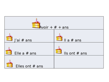 French Describing Physical Trait Guided Notes