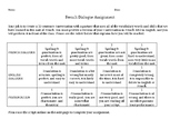 French Dialogue Rubric & Planning Guide