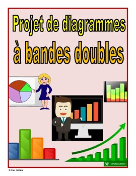 French Double Bar Graph Project