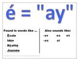 "French ""E"" Pronunciation Anchor Charts"