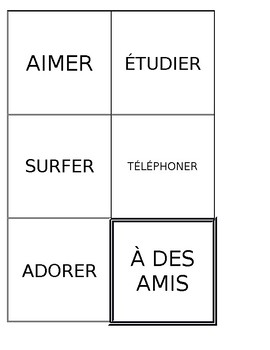 French -ER Verb Sentence Builders