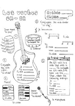 French ER-verb conjugation worksheet musically themed