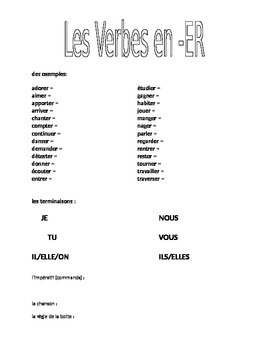 French ER verbs : introductory handout