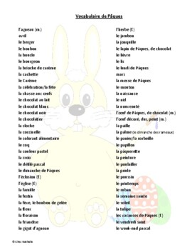 French Easter Vocabulary