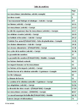 French Ecosystem Unit