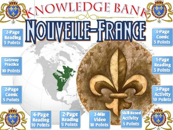 French Empire in America Digital Knowledge Bank