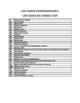French Essay Error Codes rubric