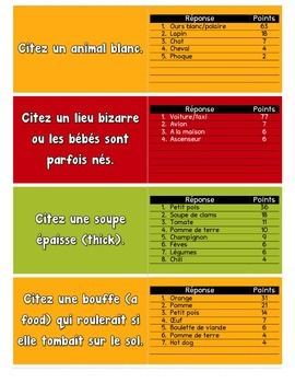 """French """"Family Feud"""" style game for Vocabulary and Conversation"""