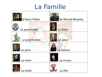 French Family Guided Notes
