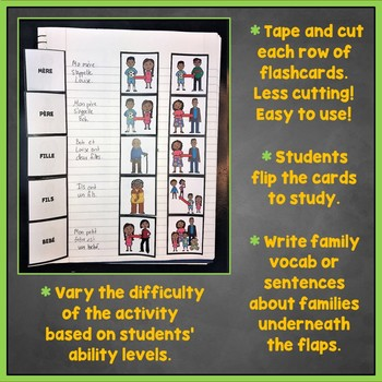 French Family Members Interactive Notebook Flashcards, La Famille