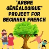 French Family Tree (Arbre Généalogique) Project