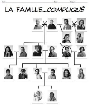 French Family Tree Notes for Basic & Complex Family Power Points