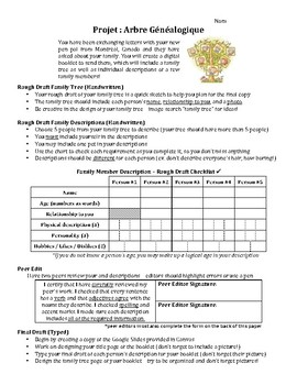 French - Family Tree Project