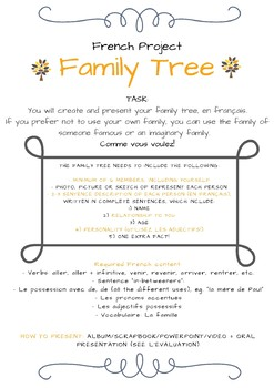 French Family Tree Project