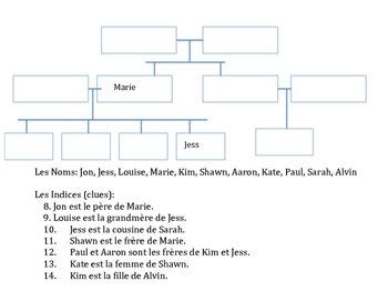French Family Tree Puzzle