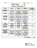 French Family Tree Rubric: Family Description Project